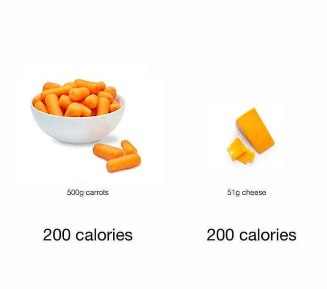 calories in carrots - Carrots Pictures, Carrots Memes